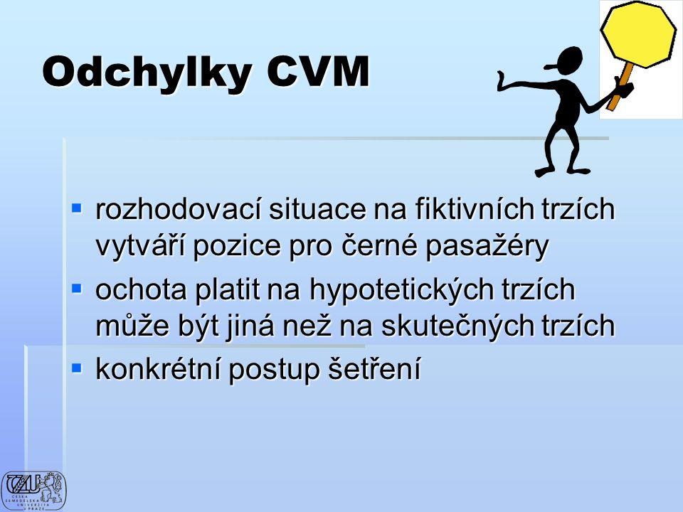 Odchylky CVM rozhodovací situace na fiktivních trzích vytváří pozice pro černé pasažéry.