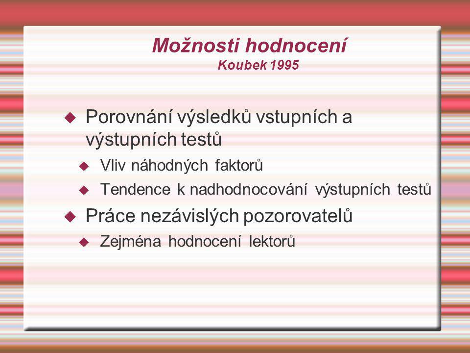 Možnosti hodnocení Koubek 1995