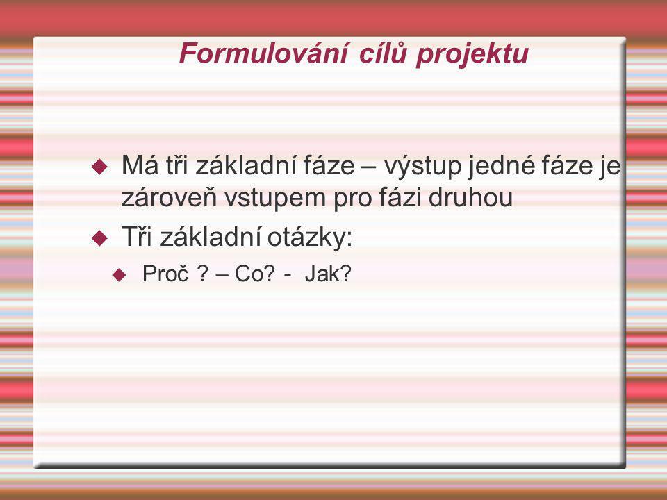 Formulování cílů projektu