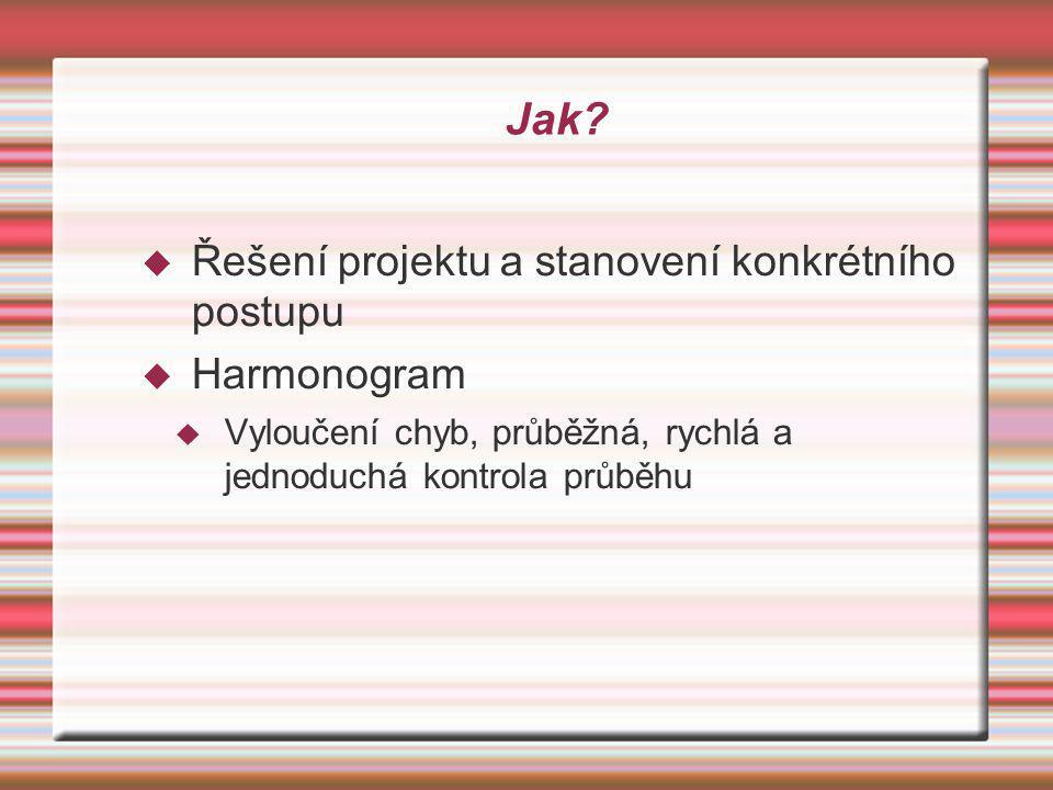 Jak Řešení projektu a stanovení konkrétního postupu Harmonogram