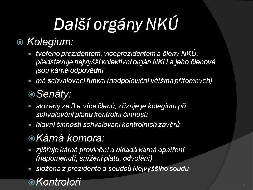 Další orgány NKÚ Kolegium: Senáty: Kárná komora: Kontroloři
