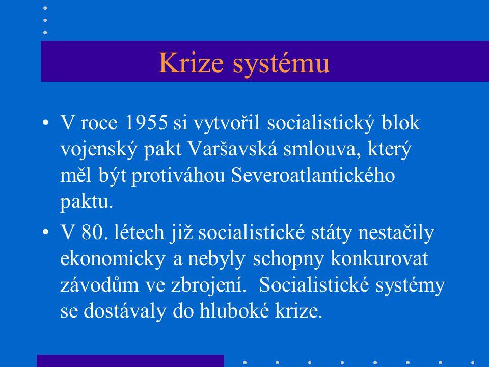 Krize systému V roce 1955 si vytvořil socialistický blok vojenský pakt Varšavská smlouva, který měl být protiváhou Severoatlantického paktu.