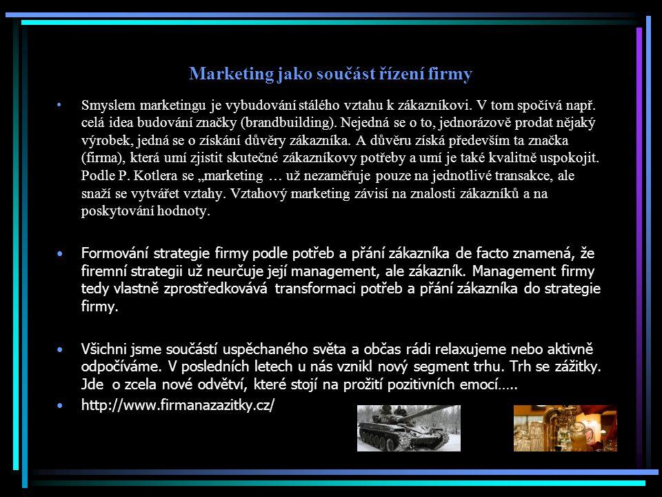 Marketing jako součást řízení firmy