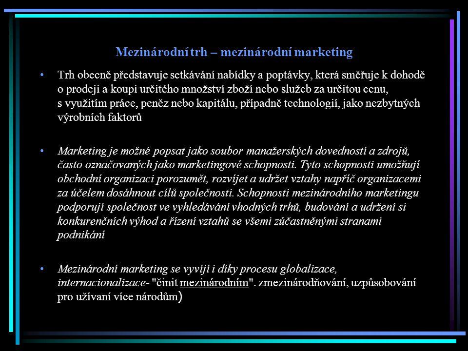 Mezinárodní trh – mezinárodní marketing