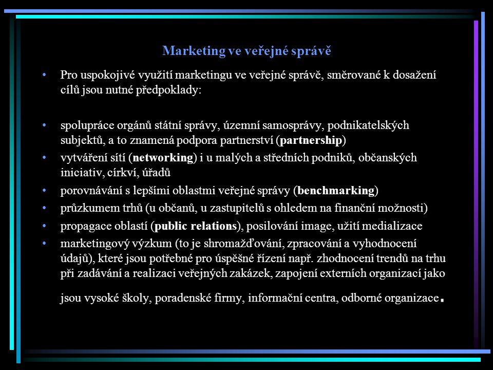 Marketing ve veřejné správě
