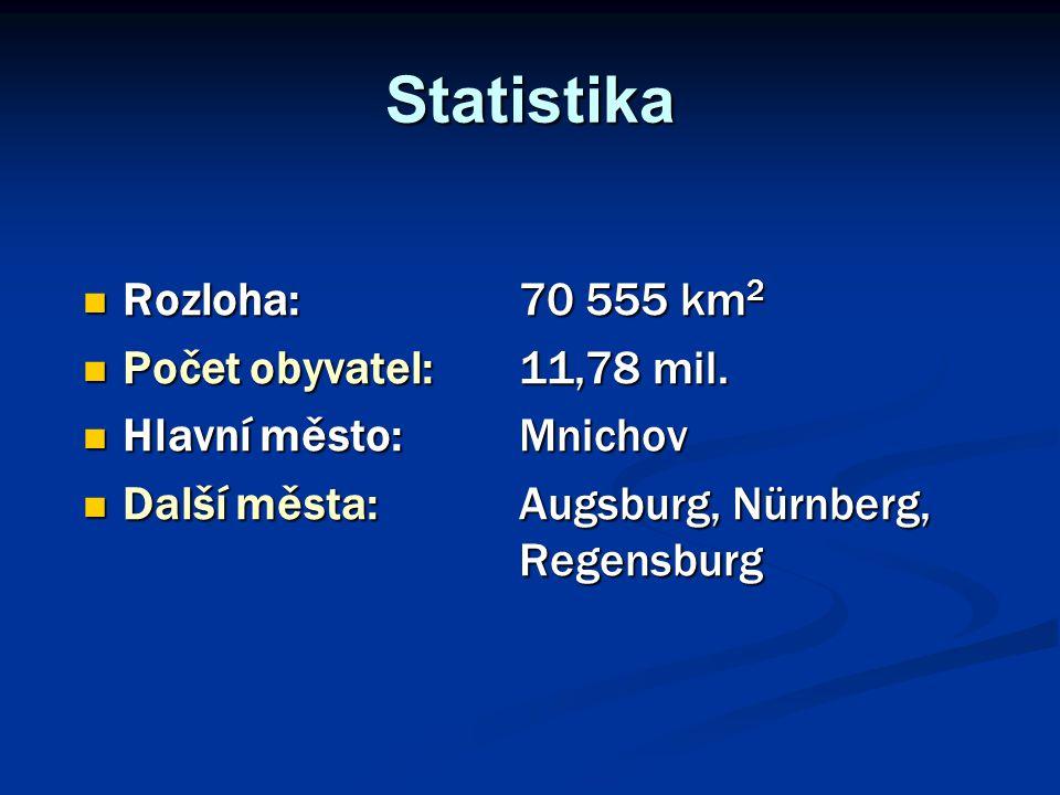 Statistika Rozloha: 70 555 km2 Počet obyvatel: 11,78 mil.