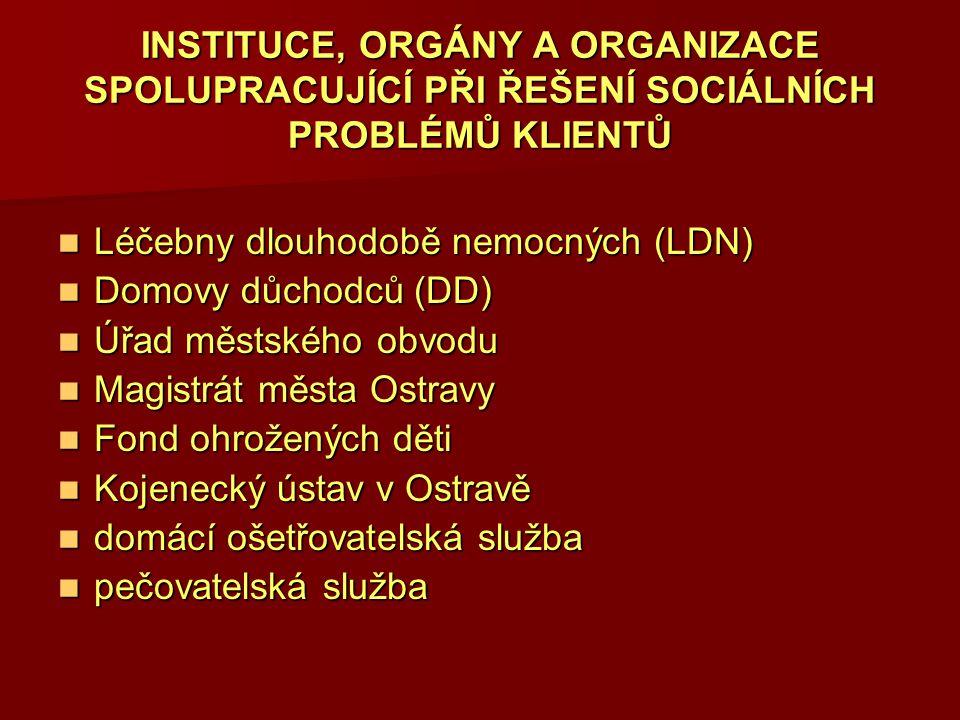 INSTITUCE, ORGÁNY A ORGANIZACE SPOLUPRACUJÍCÍ PŘI ŘEŠENÍ SOCIÁLNÍCH PROBLÉMŮ KLIENTŮ