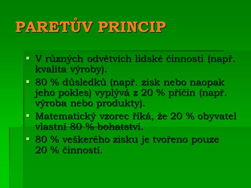 PARETŮV PRINCIP V různých odvětvích lidské činnosti (např. kvalita výroby).