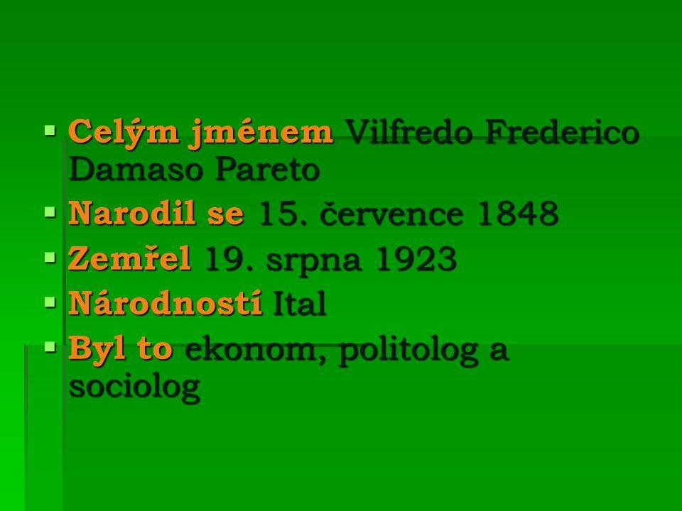 Celým jménem Vilfredo Frederico Damaso Pareto