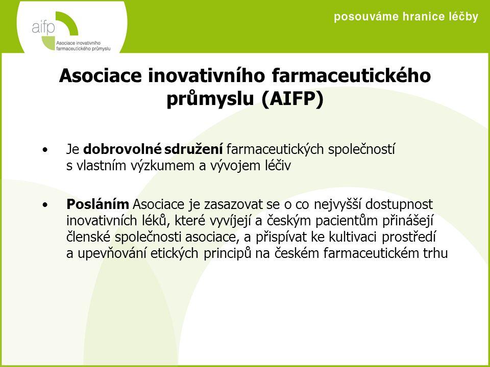 Asociace inovativního farmaceutického průmyslu (AIFP)