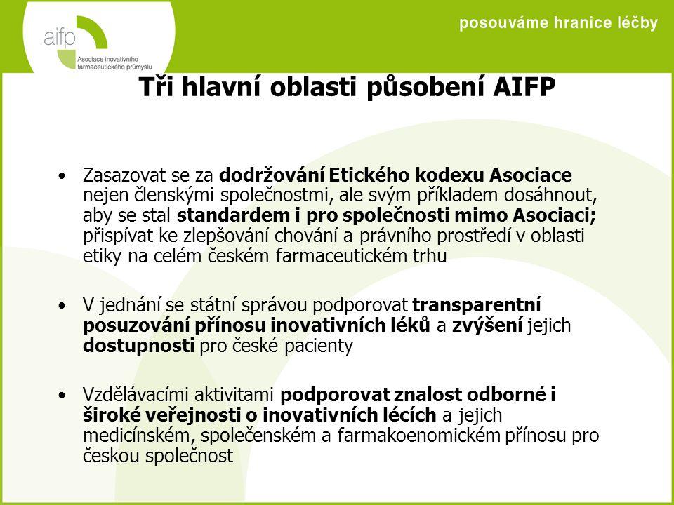 Tři hlavní oblasti působení AIFP