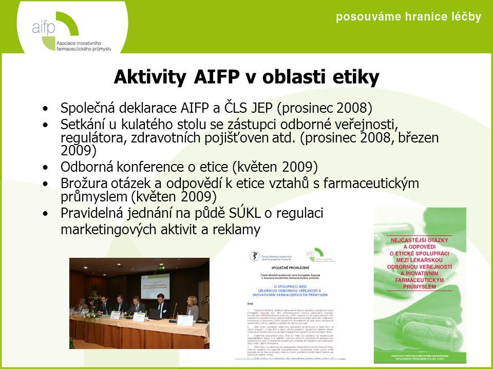 Aktivity AIFP v oblasti etiky