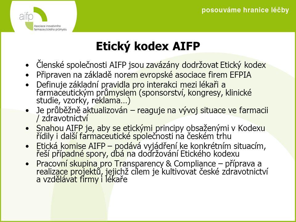 Etický kodex AIFP Členské společnosti AIFP jsou zavázány dodržovat Etický kodex. Připraven na základě norem evropské asociace firem EFPIA.