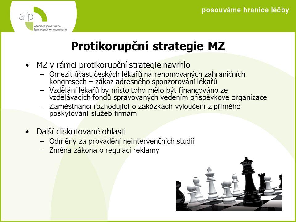 Protikorupční strategie MZ