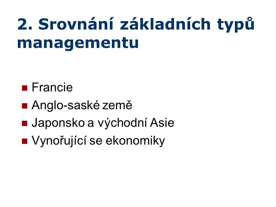 2. Srovnání základních typů managementu