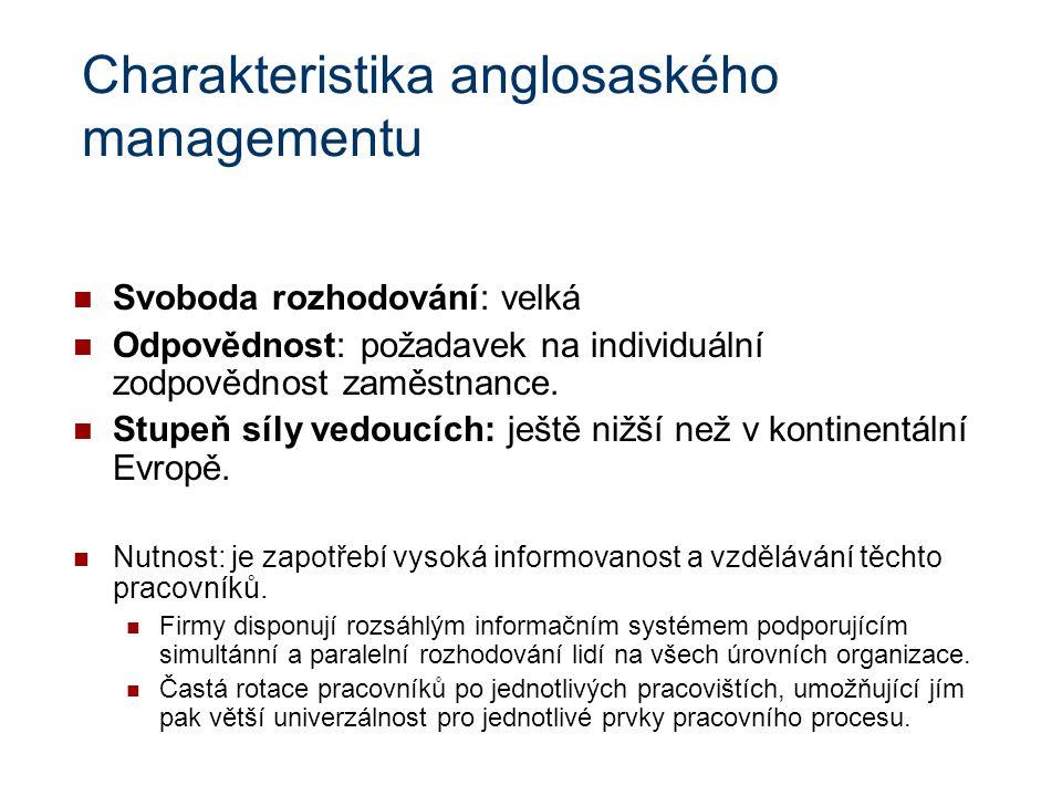 Charakteristika anglosaského managementu