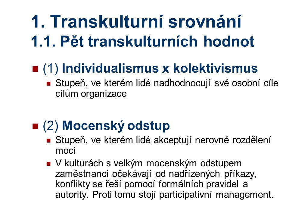 1. Transkulturní srovnání 1.1. Pět transkulturních hodnot