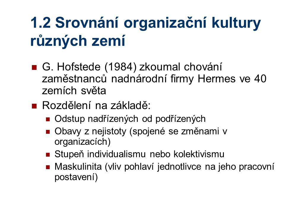1.2 Srovnání organizační kultury různých zemí