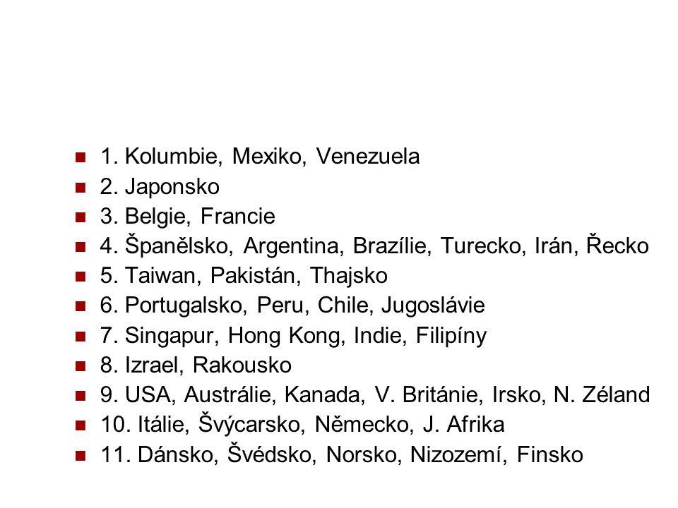 1. Kolumbie, Mexiko, Venezuela