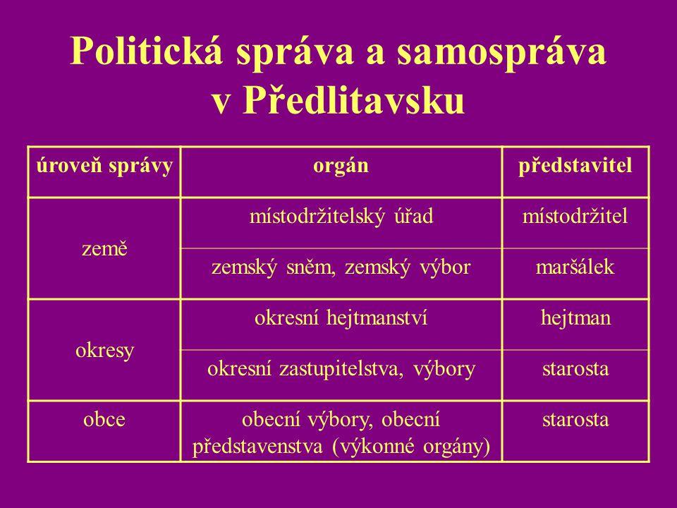 Politická správa a samospráva v Předlitavsku