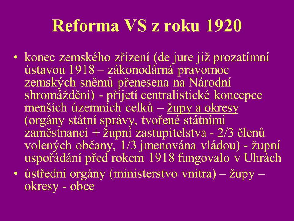 Reforma VS z roku 1920