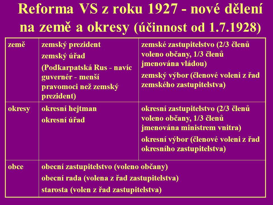 Reforma VS z roku 1927 - nové dělení na země a okresy (účinnost od 1.7.1928)