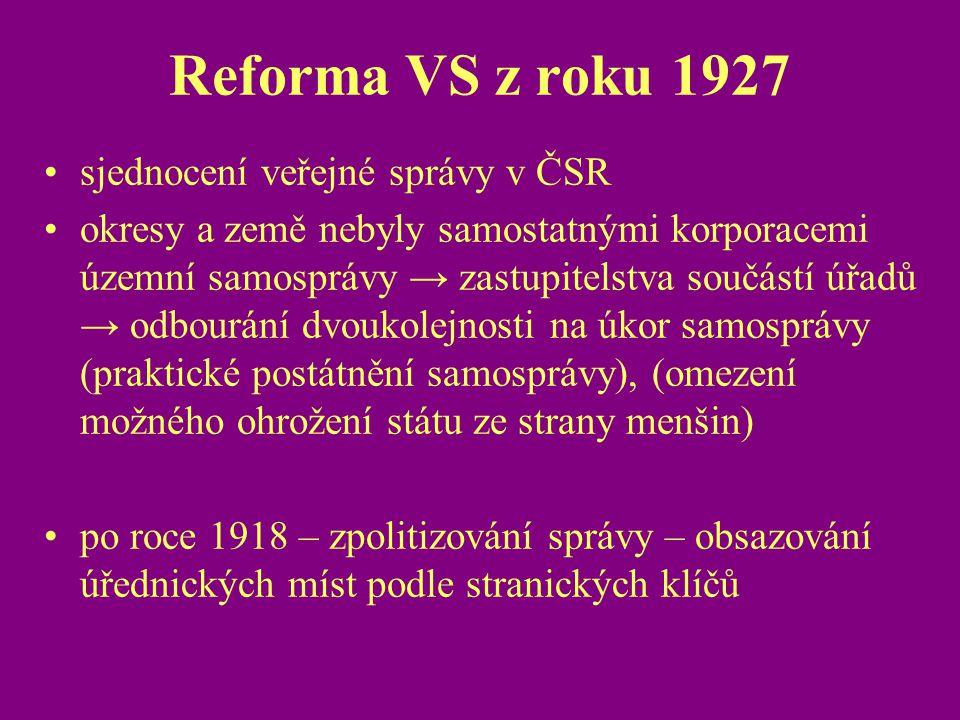 Reforma VS z roku 1927 sjednocení veřejné správy v ČSR