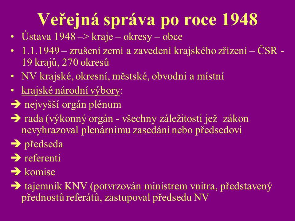 Veřejná správa po roce 1948 Ústava 1948 –> kraje – okresy – obce