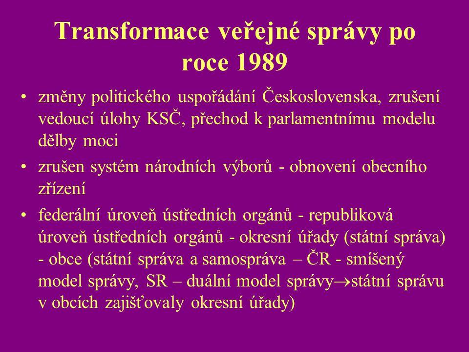 Transformace veřejné správy po roce 1989