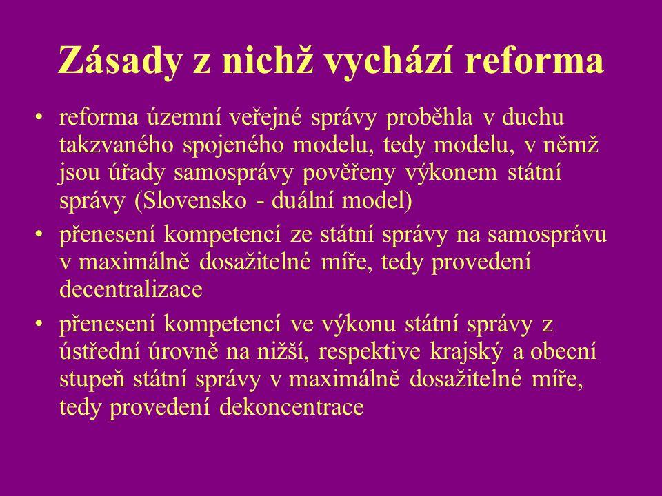 Zásady z nichž vychází reforma