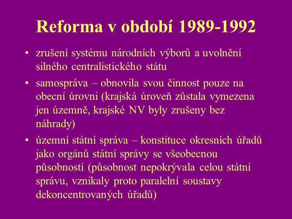 Reforma v období 1989-1992 zrušení systému národních výborů a uvolnění silného centralistického státu.