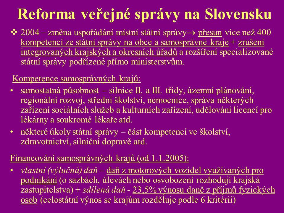 Reforma veřejné správy na Slovensku