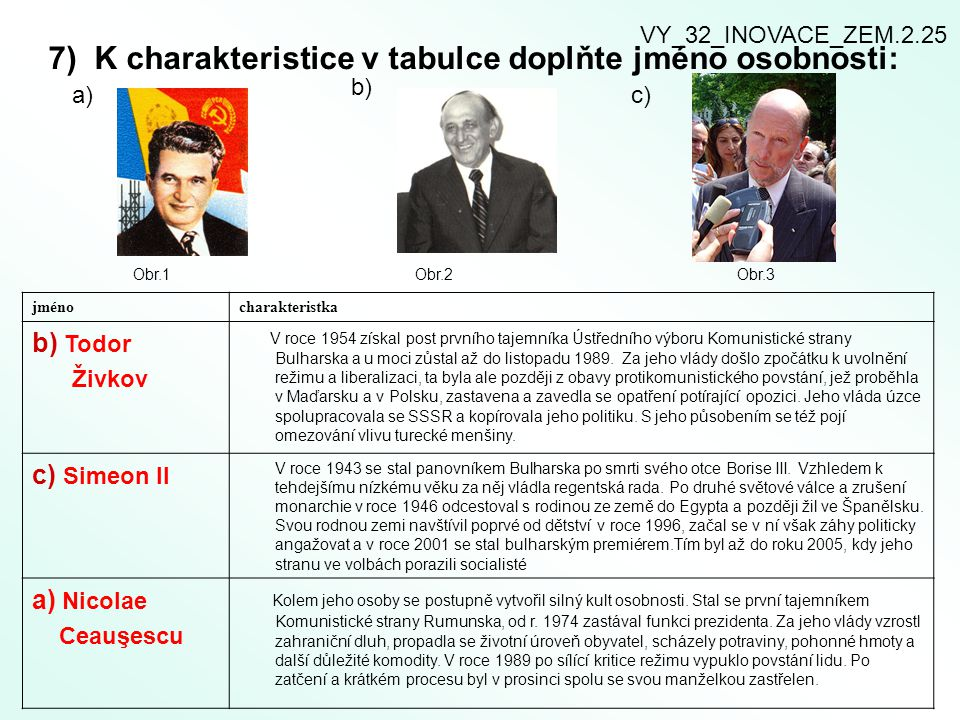 7) K charakteristice v tabulce doplňte jméno osobnosti: