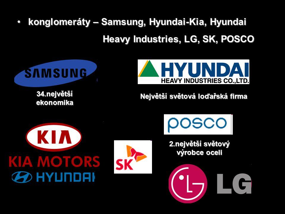 Největší světová loďařská firma 2.největší světový výrobce oceli