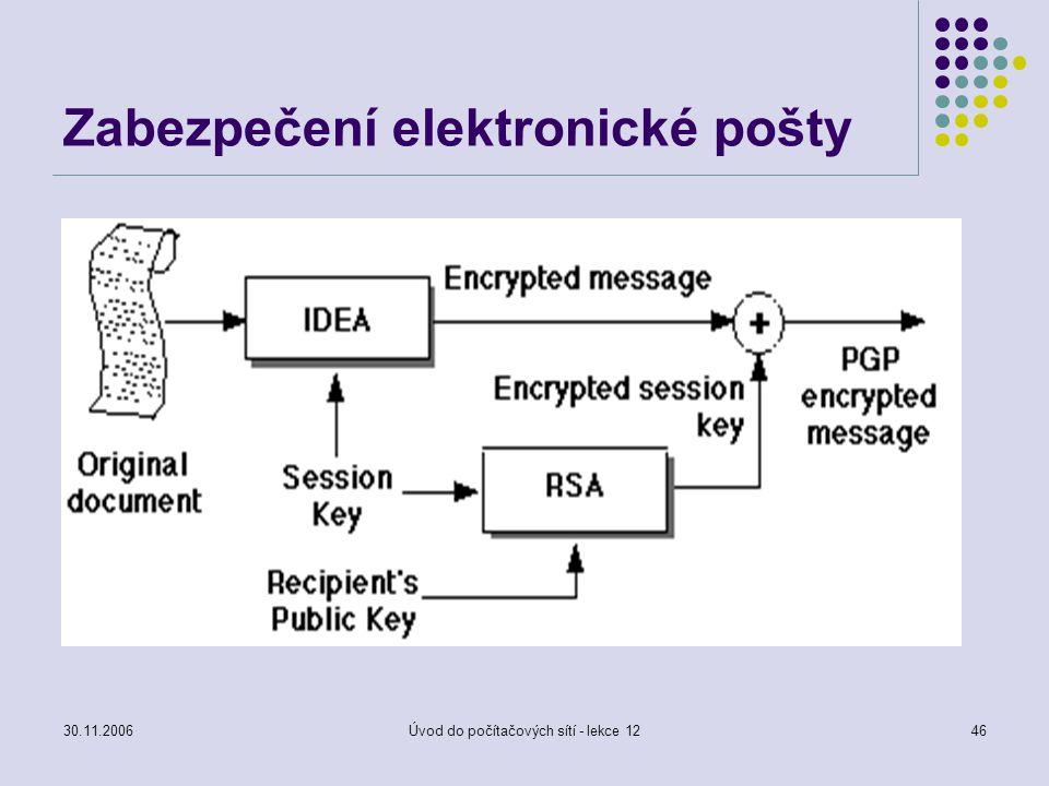 Zabezpečení elektronické pošty