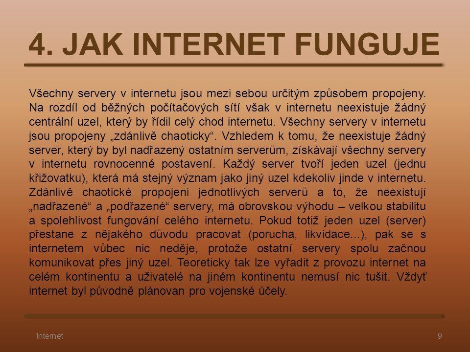 4. JAK INTERNET FUNGUJE