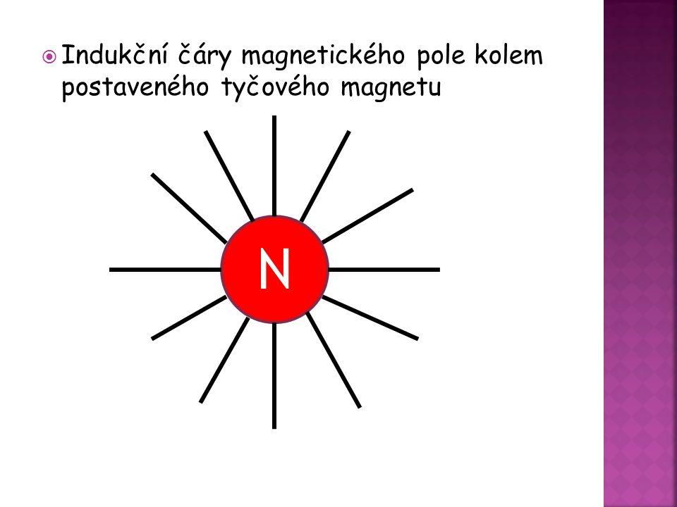 Indukční čáry magnetického pole kolem postaveného tyčového magnetu