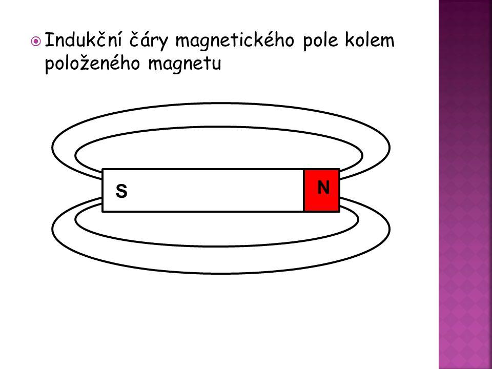 Indukční čáry magnetického pole kolem položeného magnetu