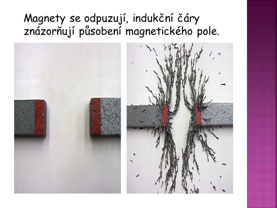 Magnety se odpuzují, indukční čáry znázorňují působení magnetického pole.