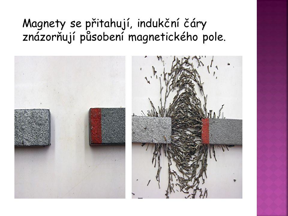 Magnety se přitahují, indukční čáry znázorňují působení magnetického pole.