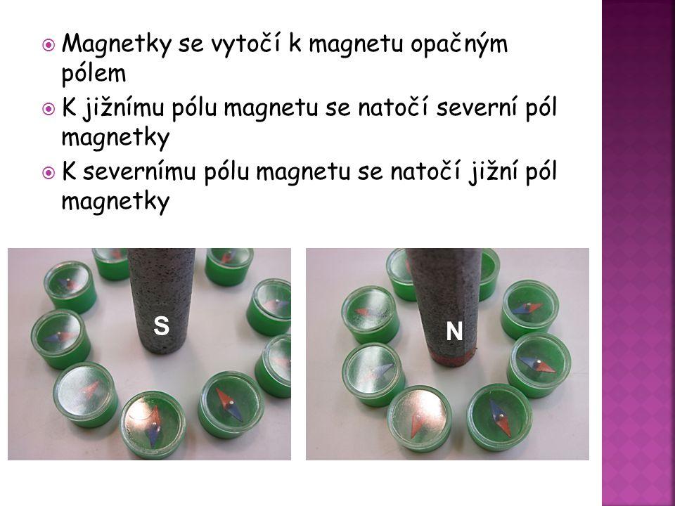 S N Magnetky se vytočí k magnetu opačným pólem