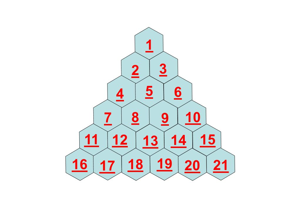 1 2 3 4 5 6 7 8 9 10 11 12 13 14 15 16 17 18 19 20 21