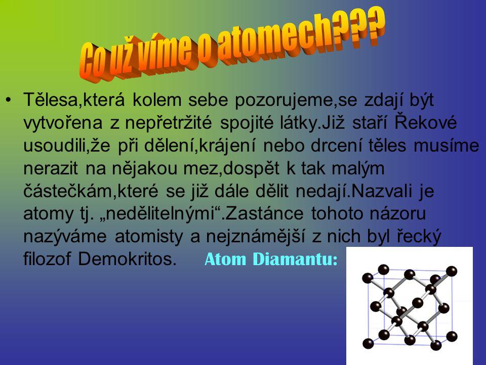 Co už víme o atomech