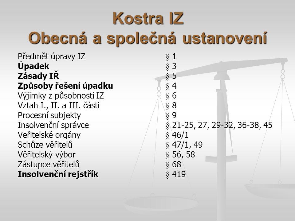 Kostra IZ Obecná a společná ustanovení
