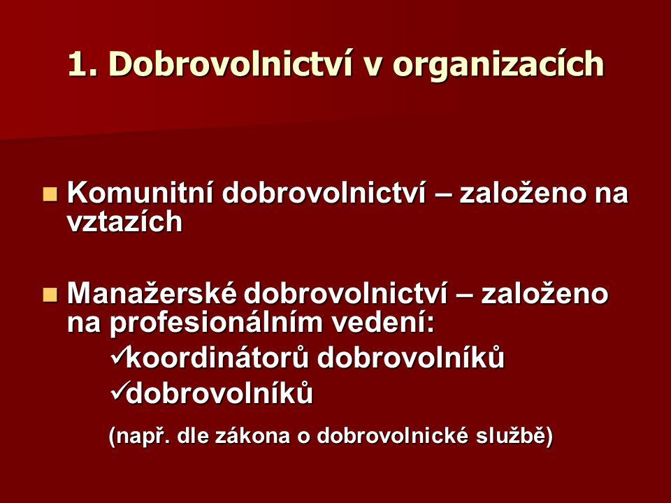 1. Dobrovolnictví v organizacích