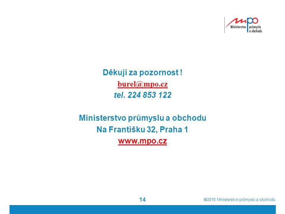 Děkuji za pozornost. burel@mpo. cz tel