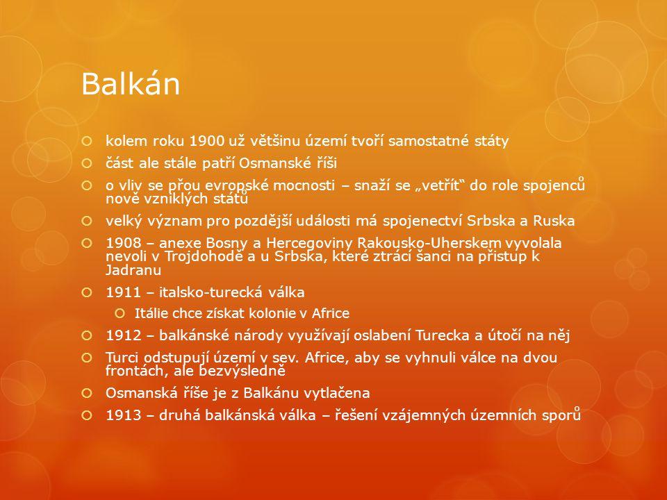 Balkán kolem roku 1900 už většinu území tvoří samostatné státy