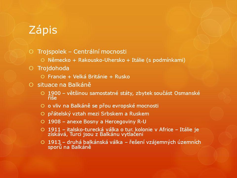 Zápis Trojspolek – Centrální mocnosti Trojdohoda situace na Balkáně