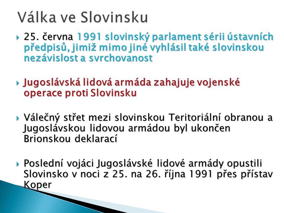 Válka ve Slovinsku