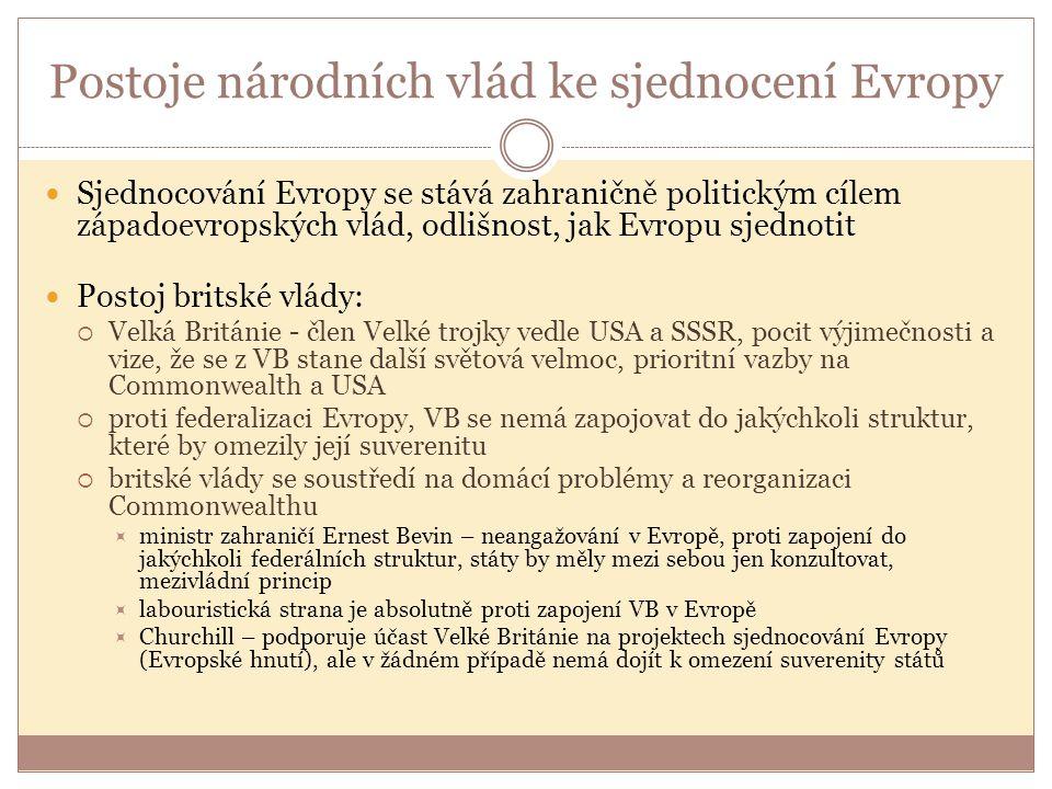 Postoje národních vlád ke sjednocení Evropy